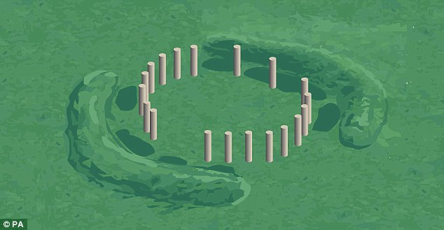 Stonehenge's 'Twin' Found